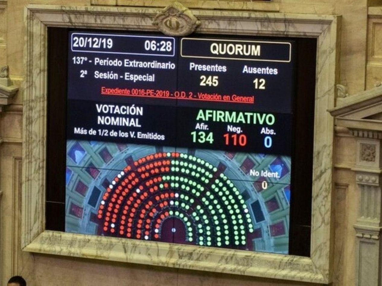 argentina tasso ufficiale sconto emergenza economica sociale