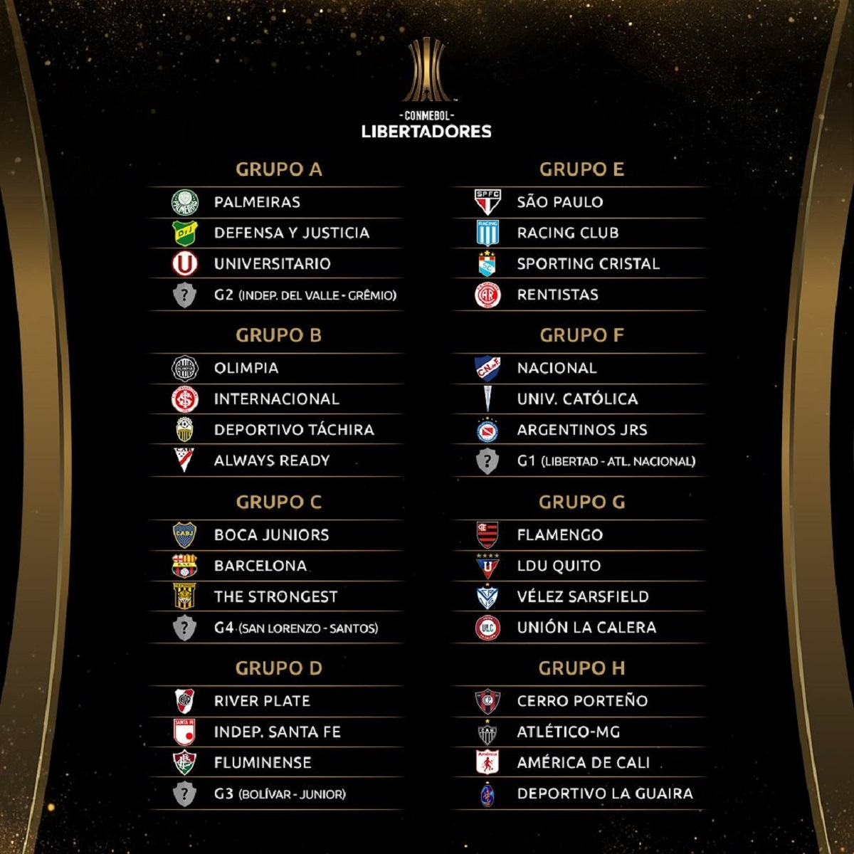 copa libertadores 2021 calendario partite squadre argentine